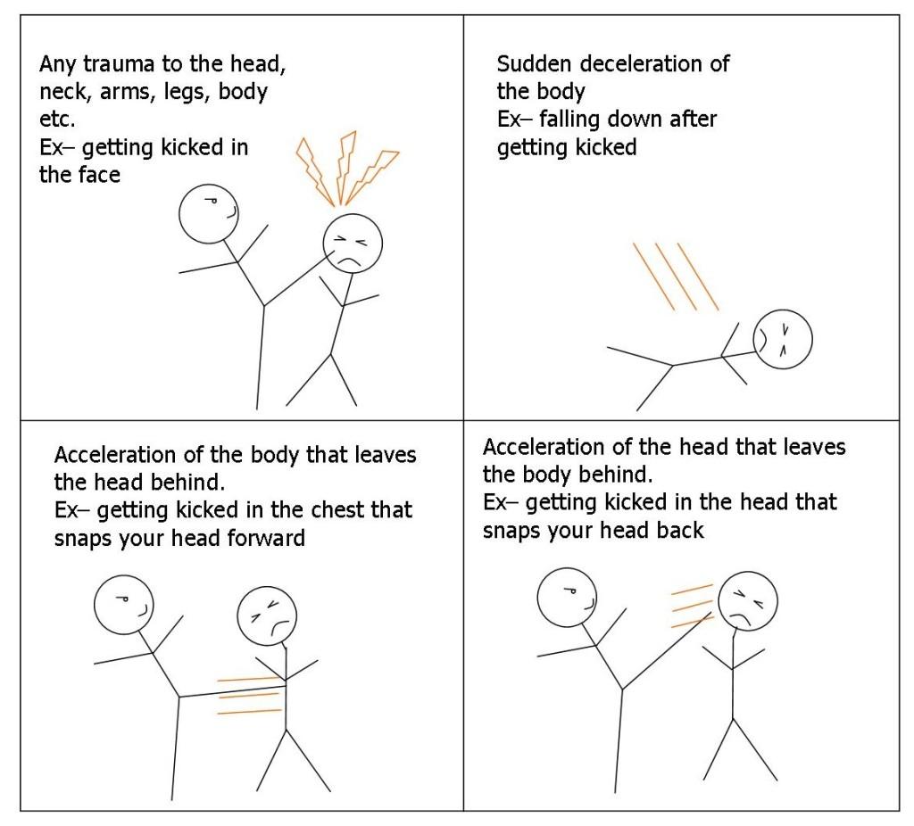 MMA injuries
